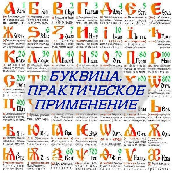 Буквица Пособие По Древнерусскому Языку Fb2