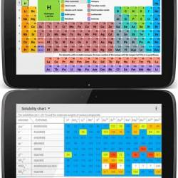 Periodic Table 2017. Chemistry in your pocket 5.6.0 PRO