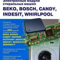 Обслуживание стиральных машин бош Новослободская ремонт стиральных машин electrolux Шведский тупик